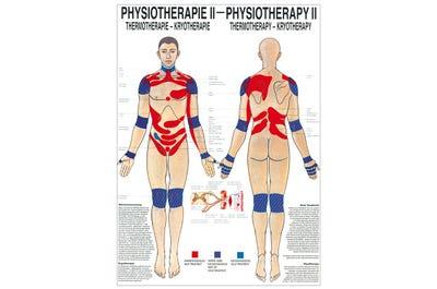 Lehrtafel Thermo- / Kryotherapie